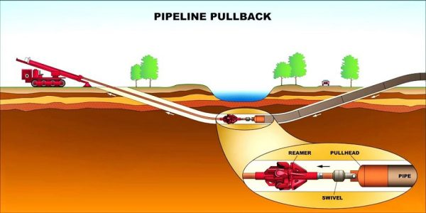 This image has an empty alt attribute; its file name is Pipeline-Pullback.jpeg